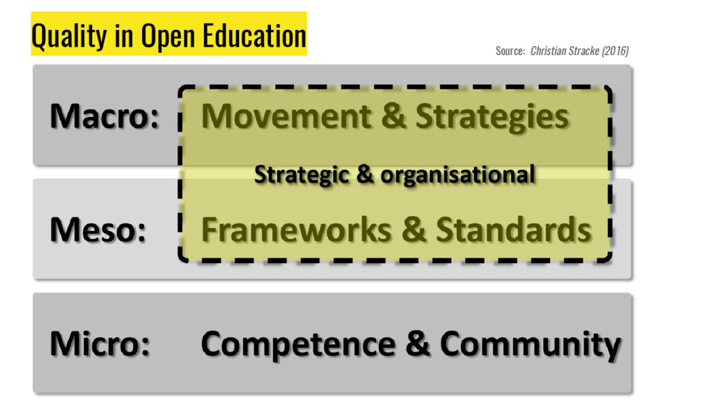 Quality in Open Education Source: Christian Str...