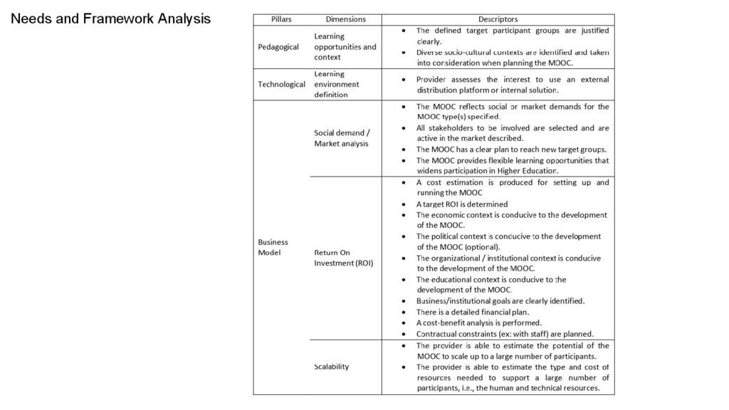 Needs and Framework Analysis