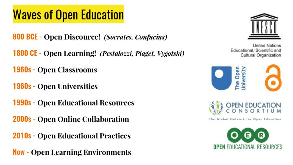 Waves of Open Education 800 BCE - Open Discourc...