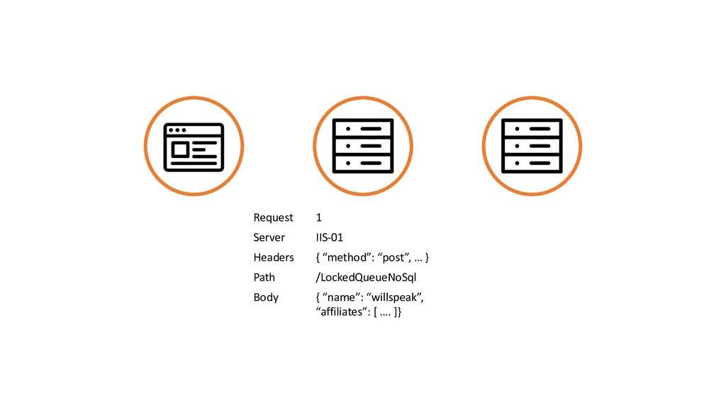 "Request 1 Server IIS-01 Headers { ""method"": ""po..."