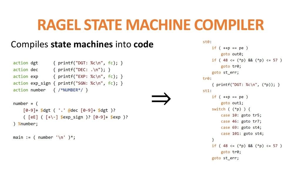 RAGEL STATE MACHINE COMPILER ⇒ Compiles state m...