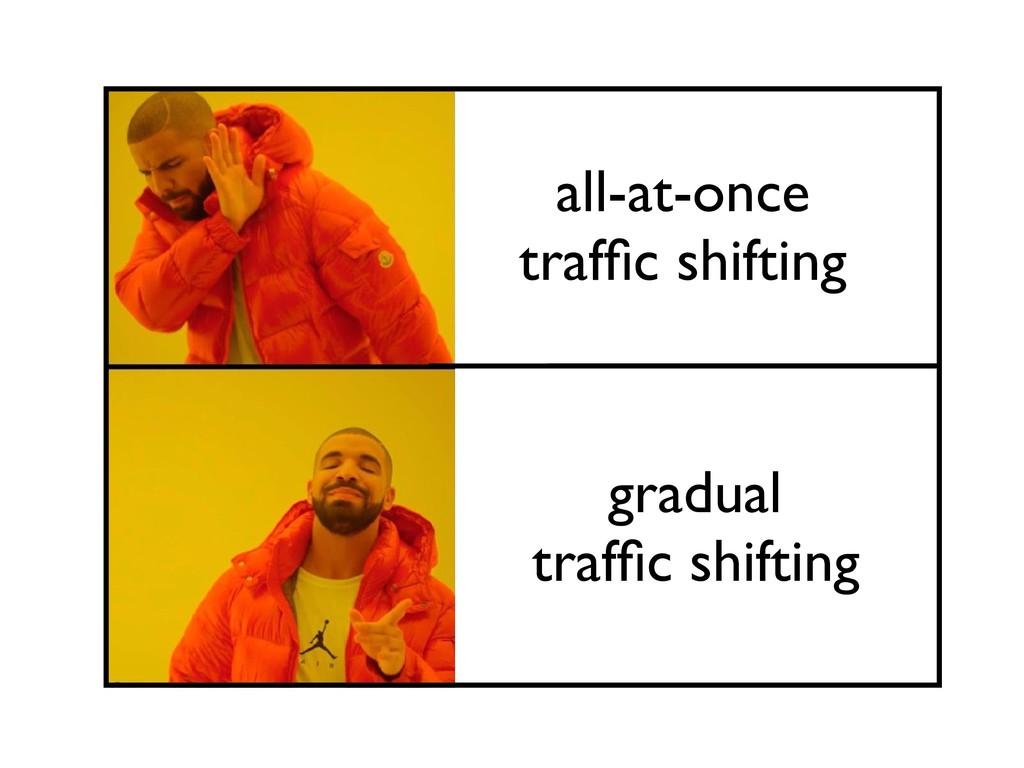 all-at-once traffic shifting gradual traffic shif...