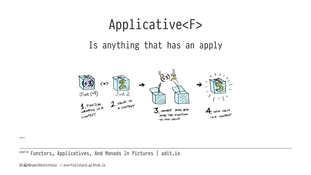 Applicative<F> Is anything that has an apply so...