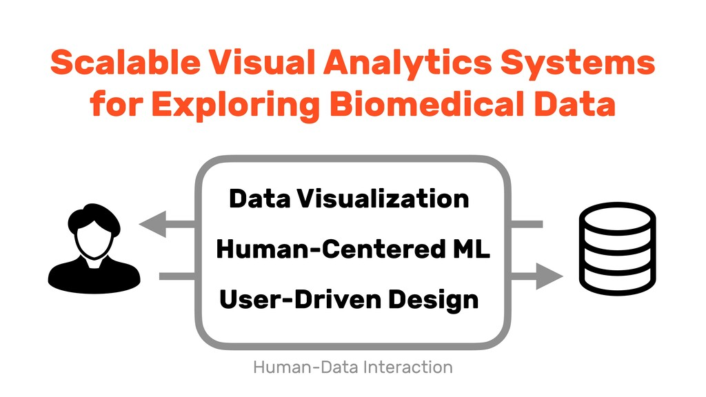 Scalable Visual Analytics Systems for Exploring...