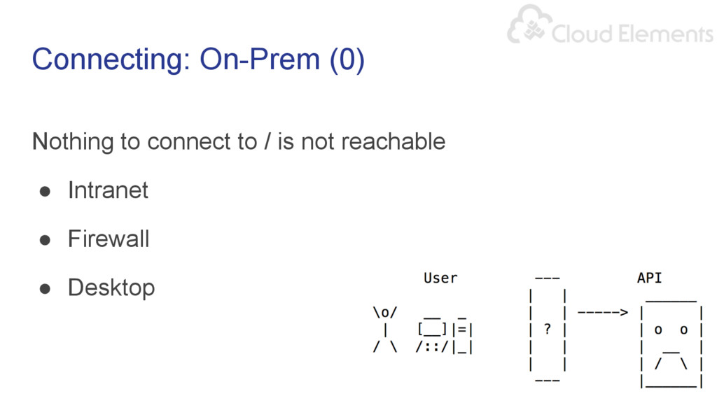 Connecting: On-Prem (0) Nothing to connect to /...
