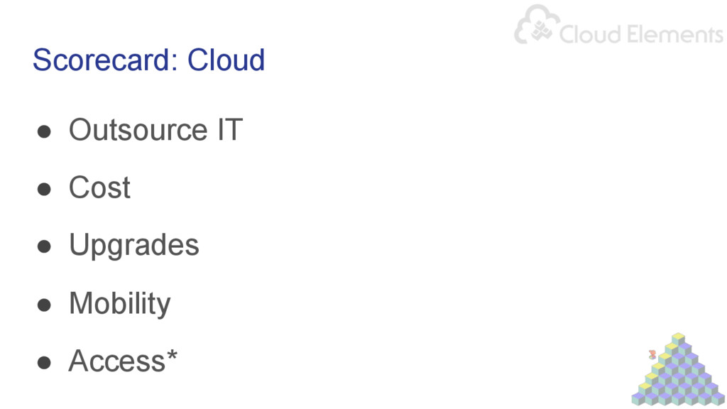 Scorecard: Cloud ● Outsource IT ● Cost ● Upg...