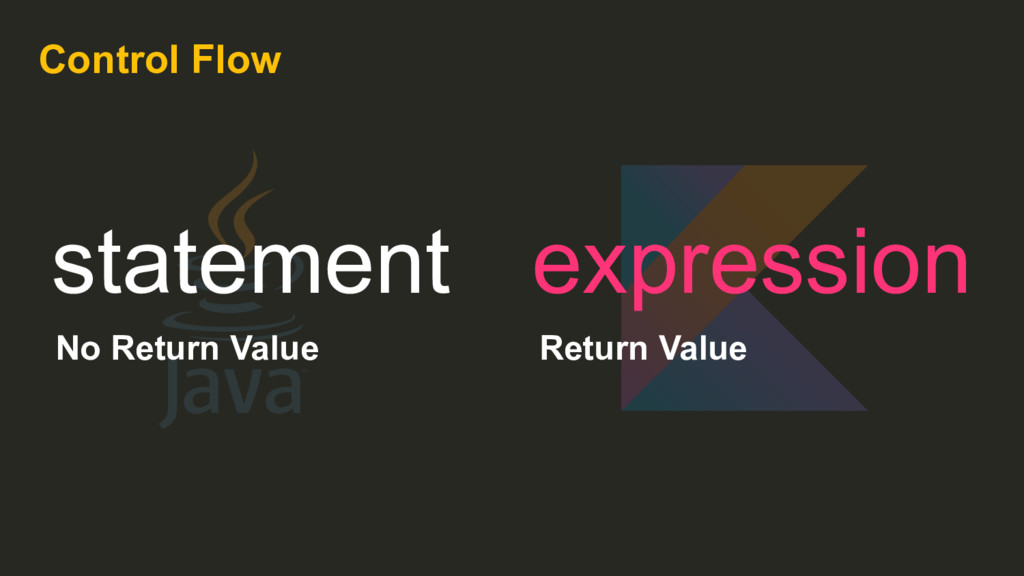 Control Flow statement expression No Return Val...