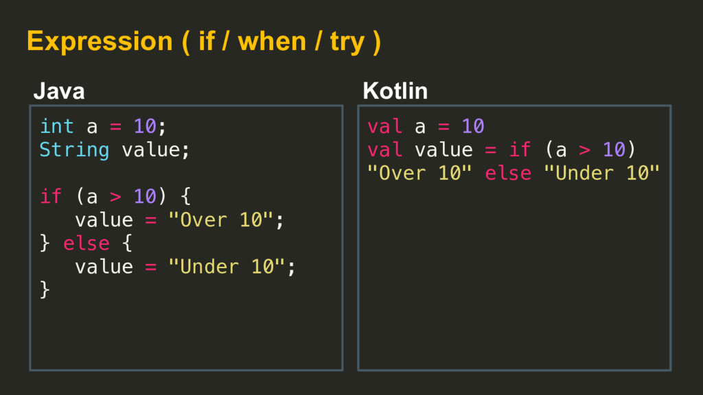 Expression ( if / when / try ) Java Kotlin val ...