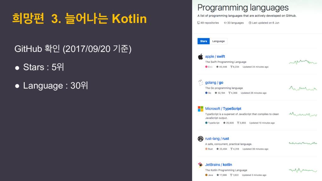 ൞ݎಞ 3. טযաח Kotlin GitHub ഛੋ (2017/09/20 ӝળ) ● ...