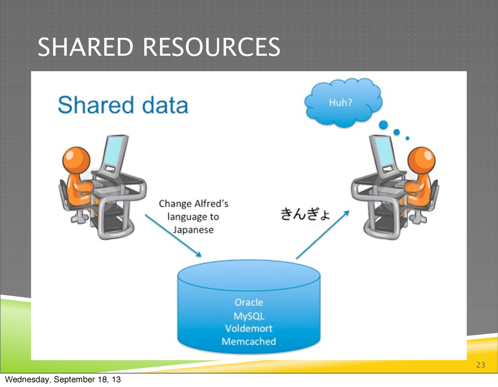 SHARED RESOURCES 23 Wednesday, September 18, 13