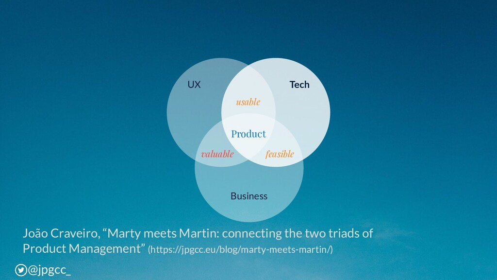 "João Craveiro, ""Marty meets Martin: connecting ..."