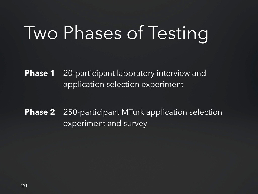 20 Phase 1 20-participant laboratory interview ...