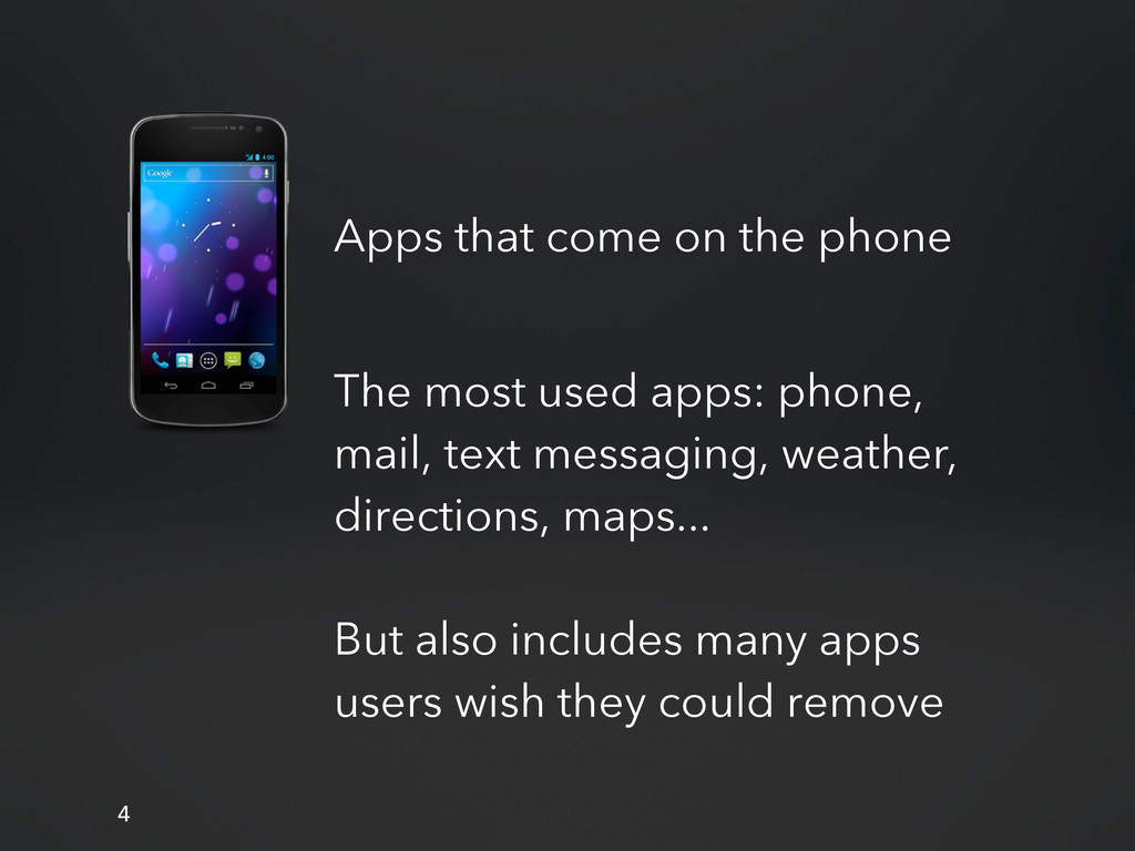 4 Apps that come on the phone The most used app...