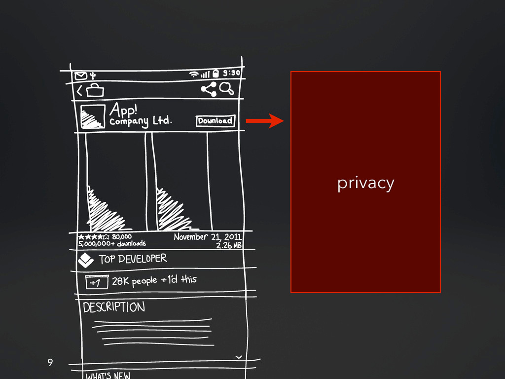 9 privacy
