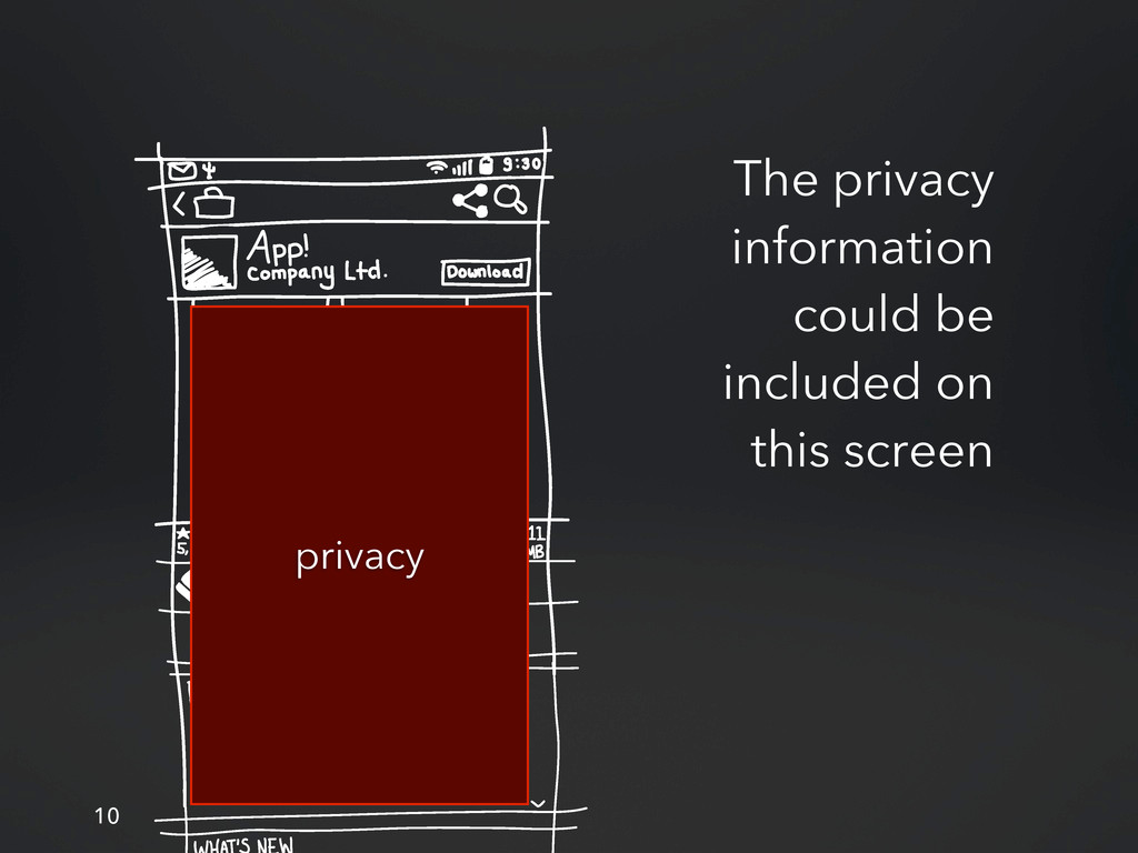 10 privacy The privacy information could be inc...