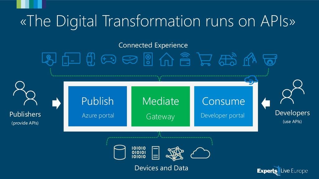 «The Digital Transformation runs on APIs» Conne...