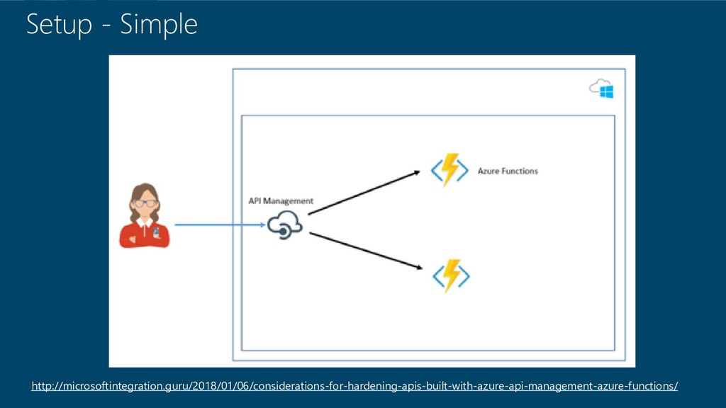Setup - Simple http://microsoftintegration.guru...