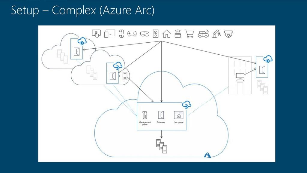 Setup – Complex (Azure Arc)