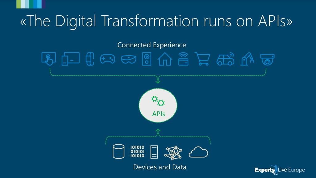 «The Digital Transformation runs on APIs» APIs ...