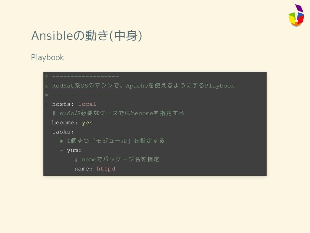 Ansibleの動き(中身) Playbook # ------------------ # ...
