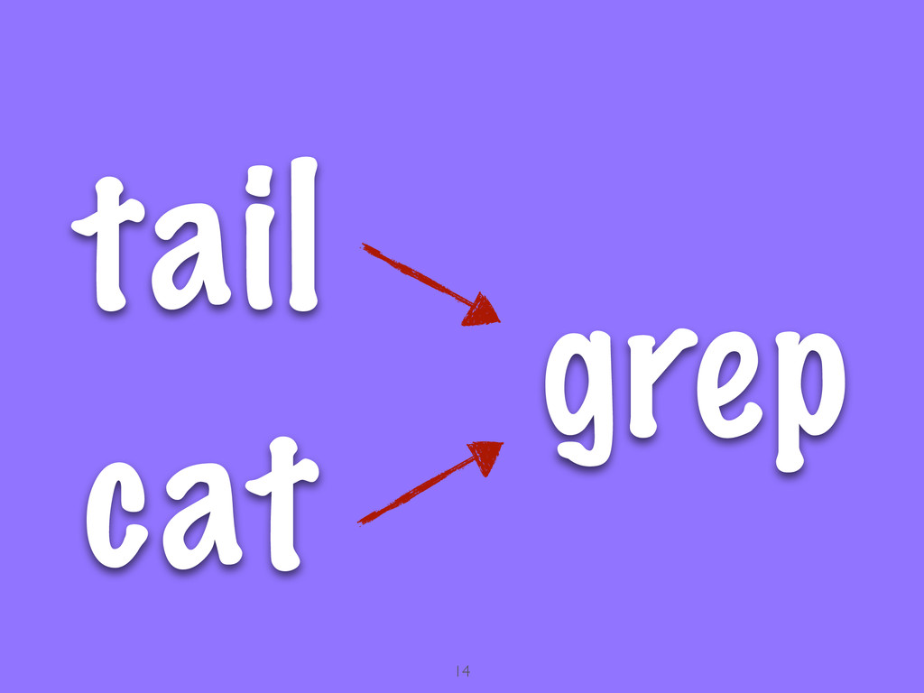 tail grep cat 14