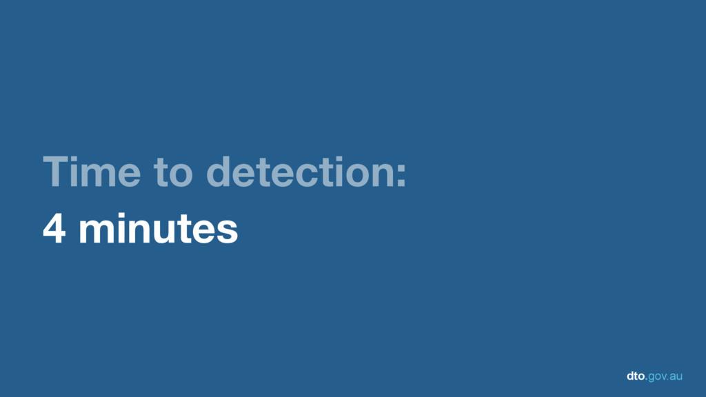 dto.gov.au Time to detection: 4 minutes