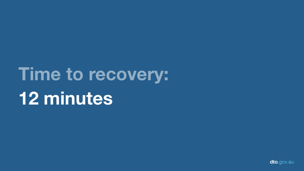 dto.gov.au Time to recovery: 12 minutes