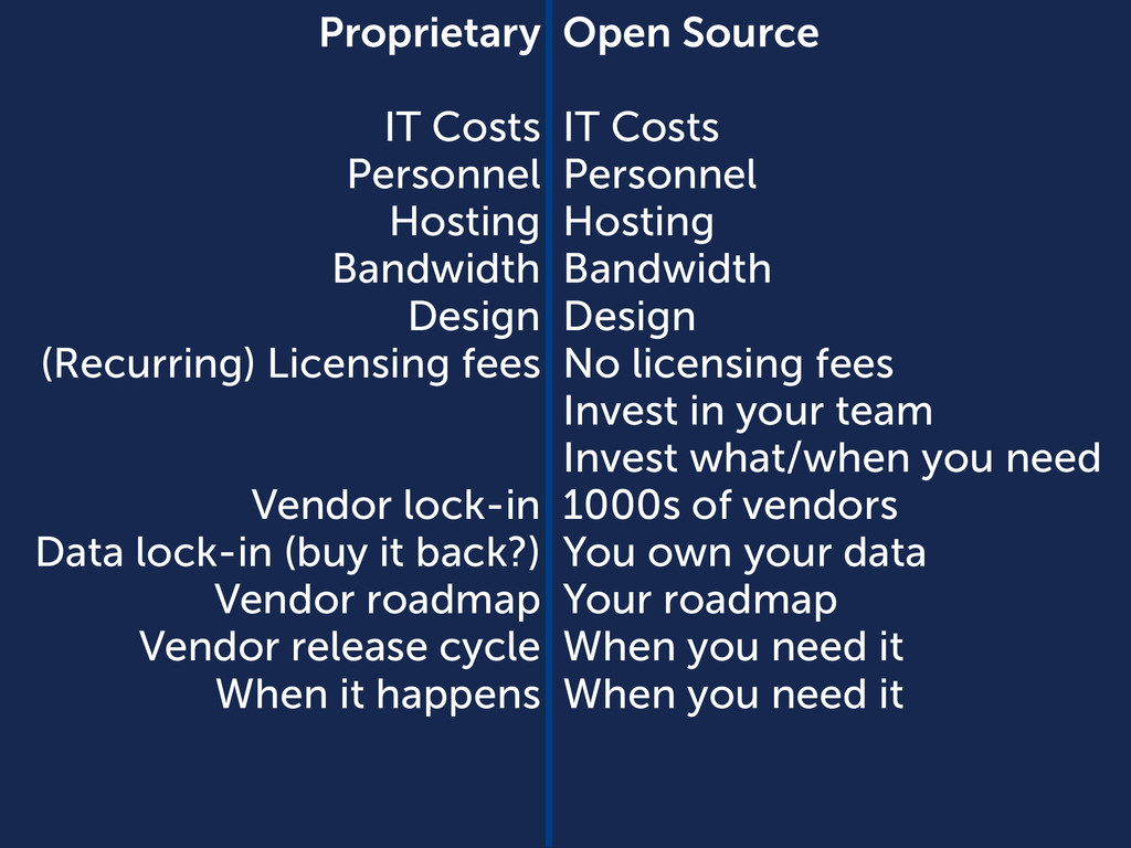 Proprietary ! IT Costs Personnel Hosting Bandwi...