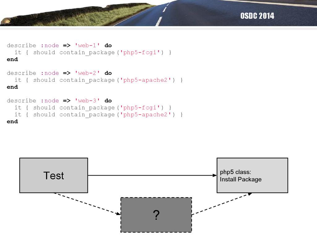 OSDC 2014 describe :node => 'web-1' do it { sho...