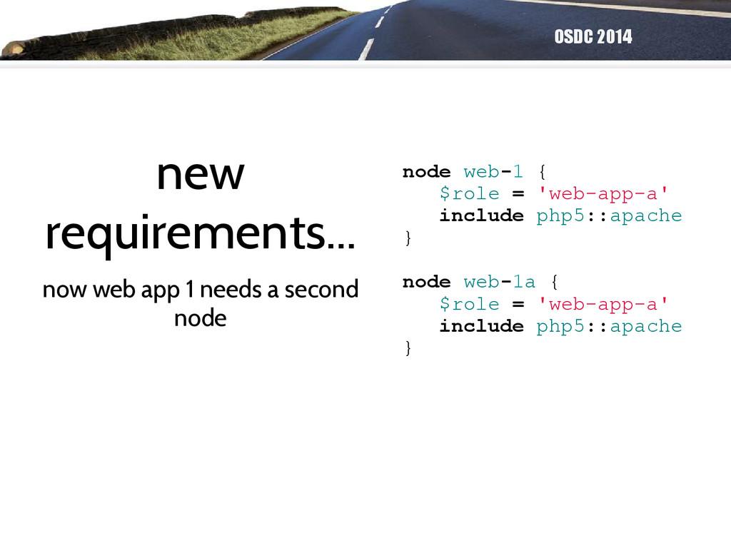 OSDC 2014 new requirements... now web app 1 nee...