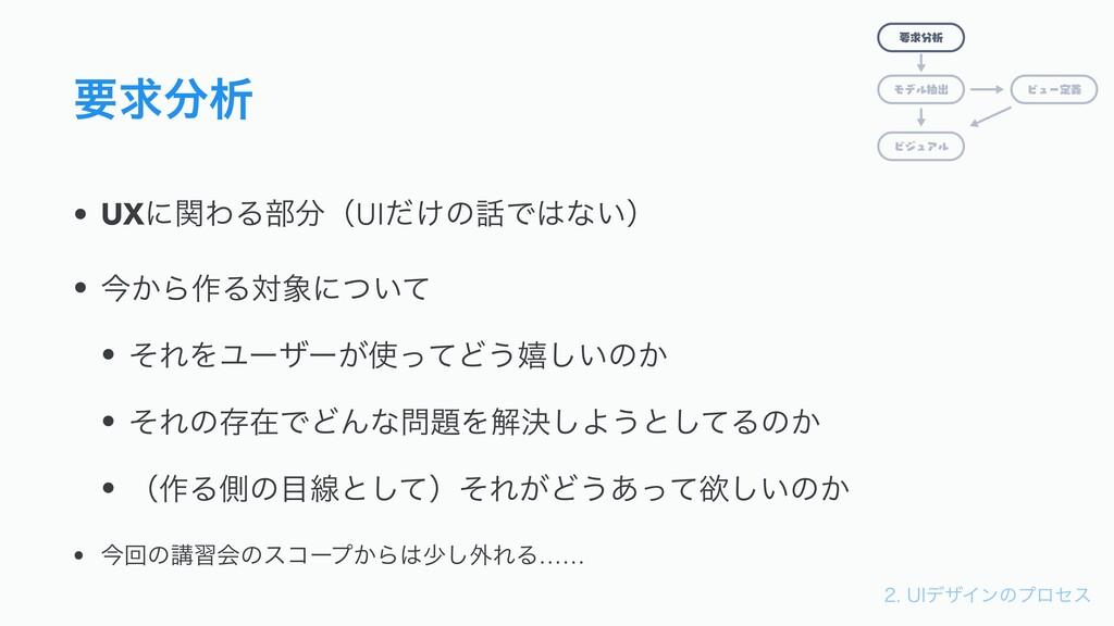 6*σβΠϯͷϓϩηε ཁٻੳ • UXʹؔΘΔ෦ʢUI͚ͩͷͰͳ͍ʣ • ࠓ͔...