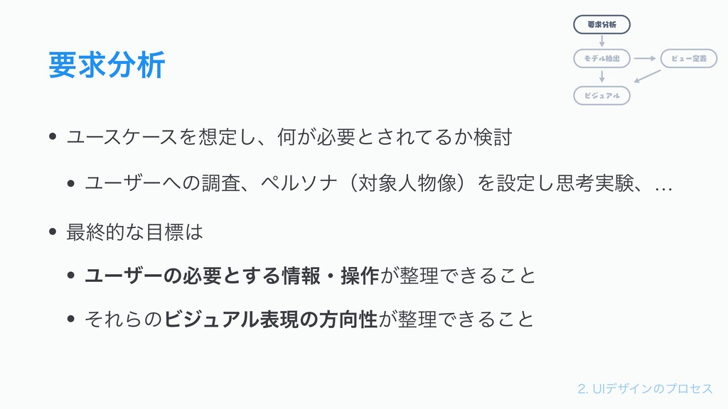 6*σβΠϯͷϓϩηε ཁٻੳ • ϢʔεέʔεΛఆ͠ɺԿ͕ඞཁͱ͞ΕͯΔ͔ݕ౼ •...