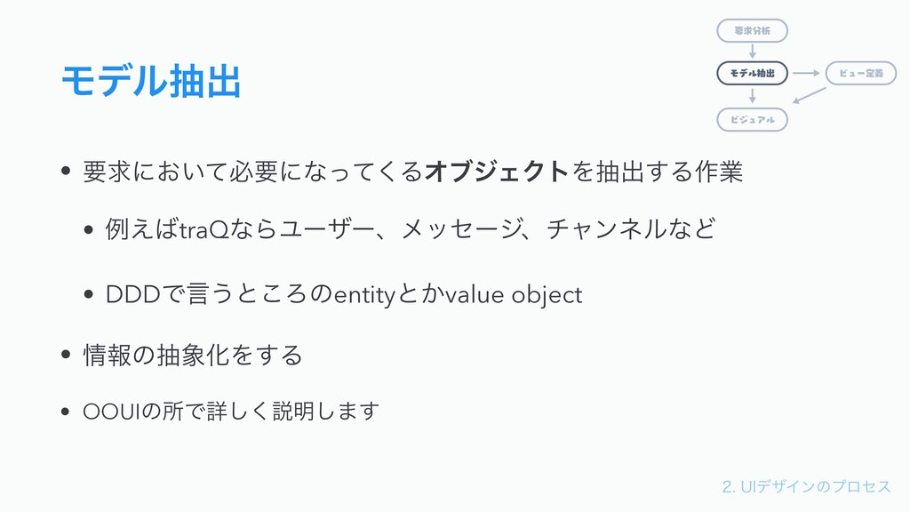 6*σβΠϯͷϓϩηε Ϟσϧநग़ • ཁٻʹ͓͍ͯඞཁʹͳͬͯ͘ΔΦϒδΣΫτΛநग़͢...