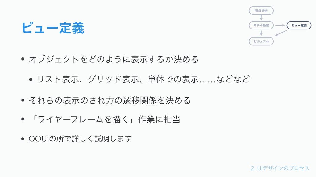6*σβΠϯͷϓϩηε Ϗϡʔఆٛ • ΦϒδΣΫτΛͲͷΑ͏ʹදࣔ͢Δ͔ܾΊΔ • Ϧ...