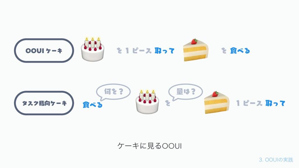 006*ͷ࣮ફ έʔΩʹݟΔOOUI