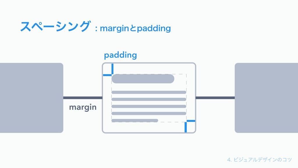 ϏδϡΞϧσβΠϯͷίπ εϖʔγϯάNBSHJOͱQBEEJOH margin ...