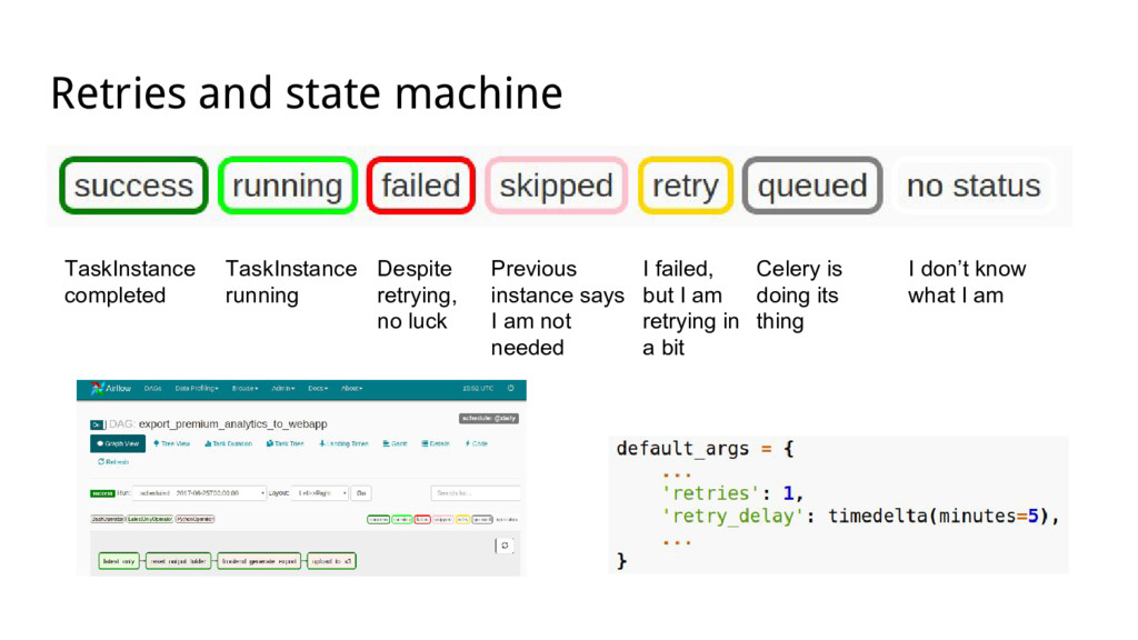 Retries and state machine TaskInstance complete...