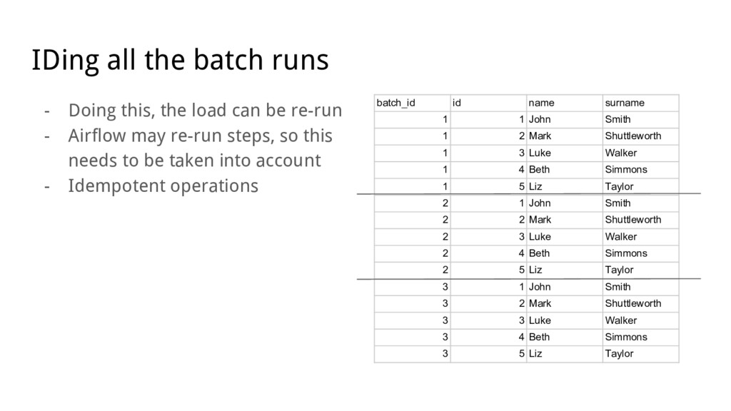IDing all the batch runs - Doing this, the load...