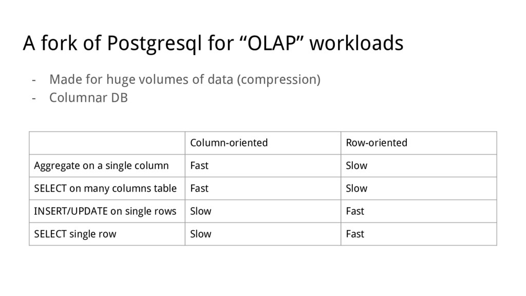 "A fork of Postgresql for ""OLAP"" workloads - Mad..."