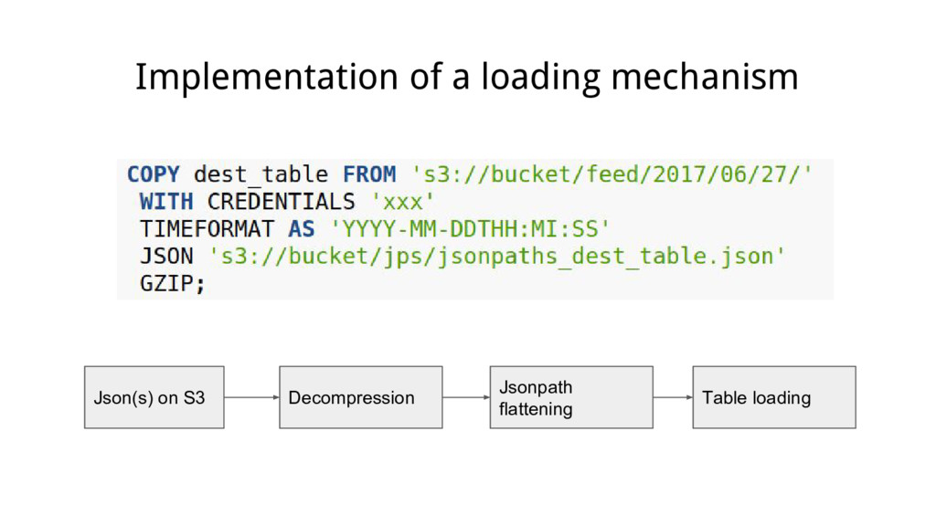 Implementation of a loading mechanism Json(s) o...