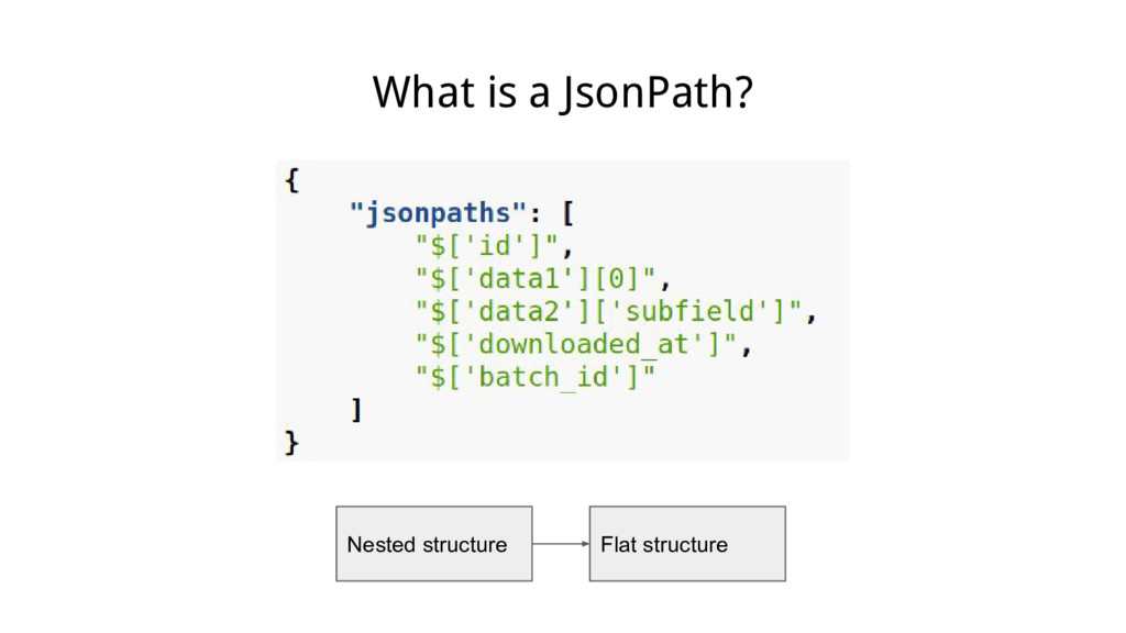 What is a JsonPath? Nested structure Flat struc...
