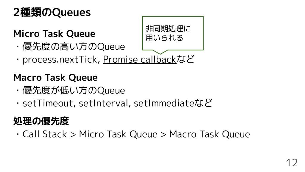2種類のQueues Micro Task Queue ・優先度の高い方のQueue ・pro...