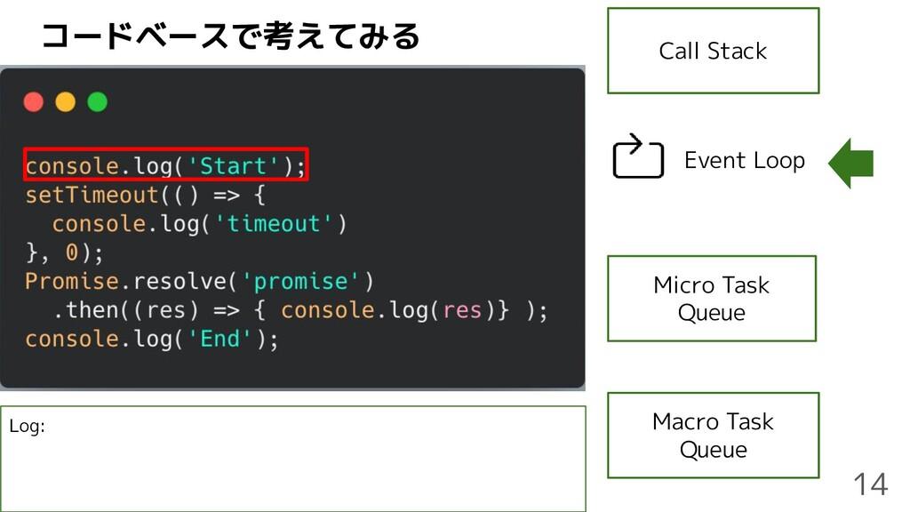 Log: コードベースで考えてみる Call Stack Micro Task Queue M...