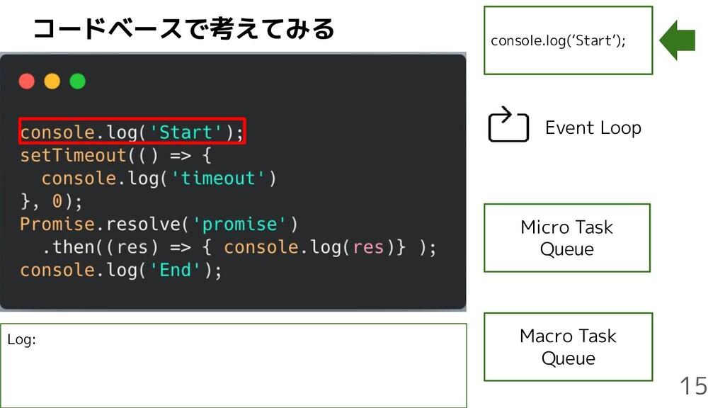 Log: コードベースで考えてみる console.log('Start'); Micro T...