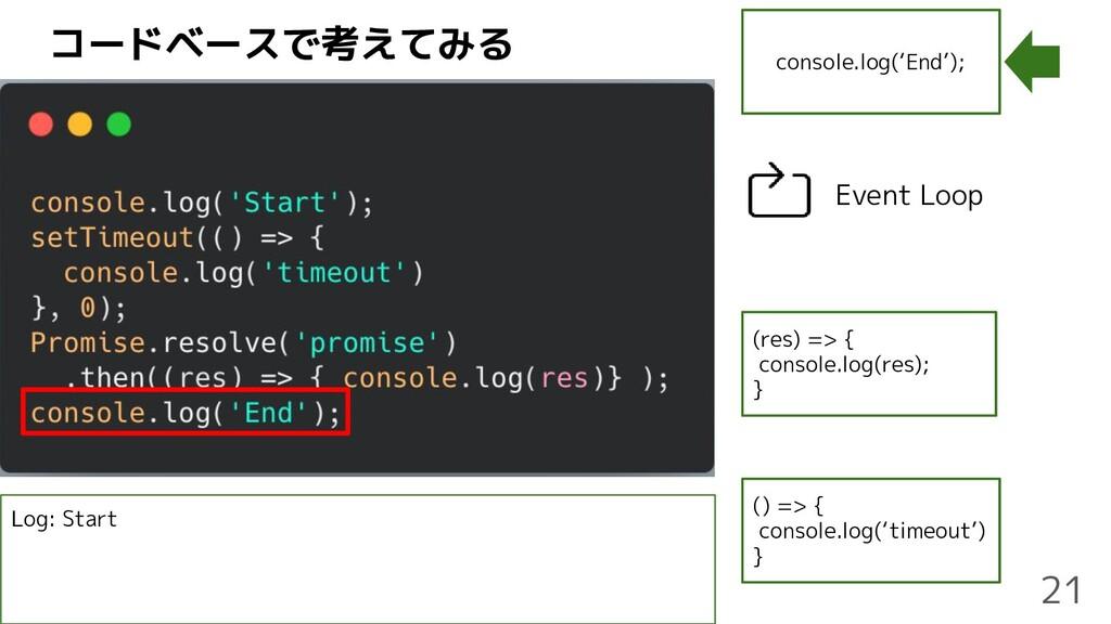 コードベースで考えてみる console.log('End'); (res) => { con...