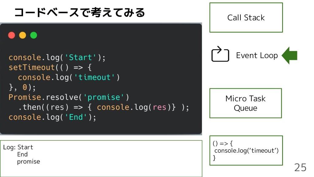 コードベースで考えてみる Call Stack Micro Task Queue () => ...