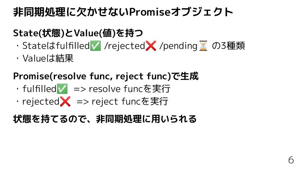 非同期処理に欠かせないPromiseオブジェクト State(状態)とValue(値)を持つ ...