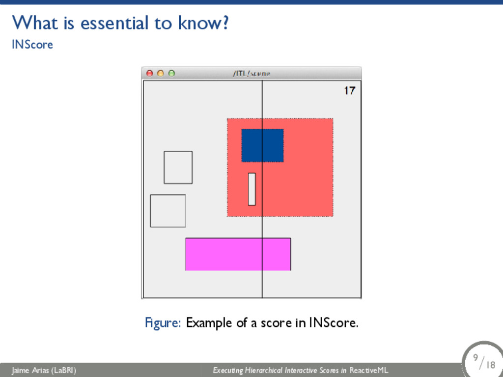 What is essential to know? INScore Figure: Exam...