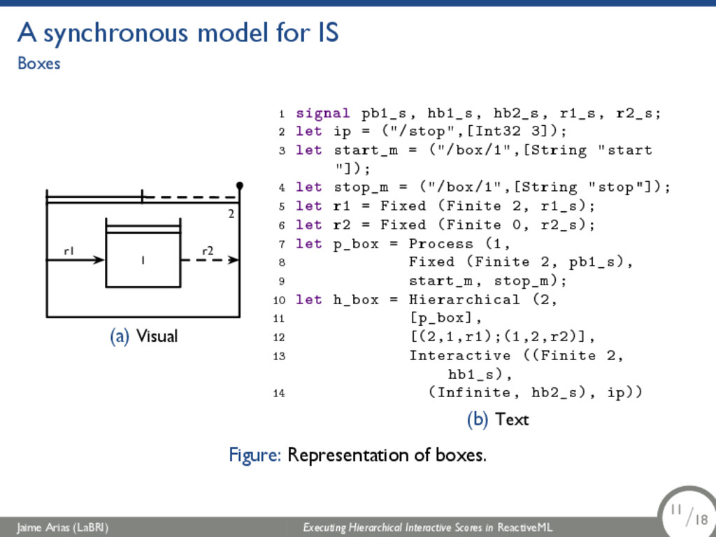 A synchronous model for IS Boxes 1 2 r1 r2 (a) ...