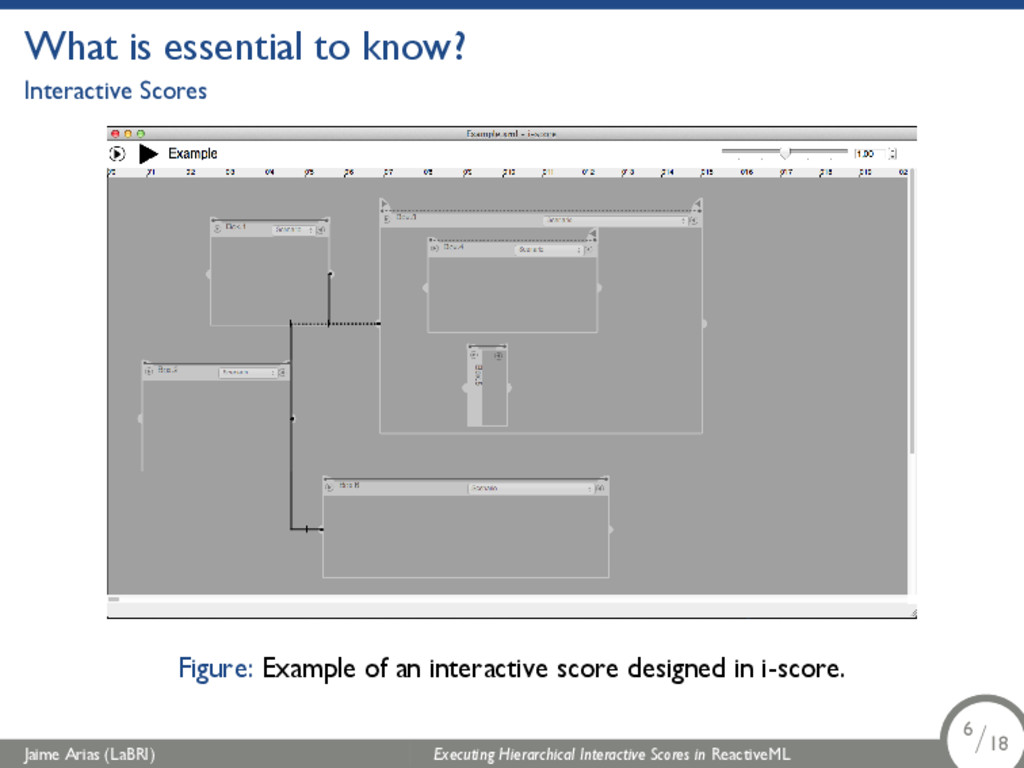 What is essential to know? Interactive Scores F...